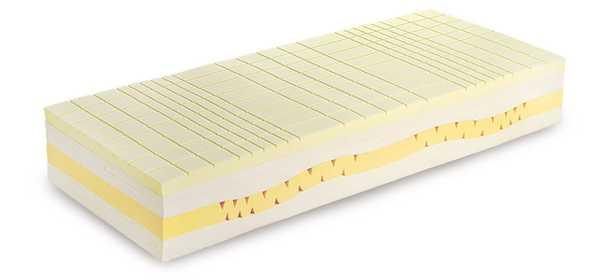 Differenza Materassi Lattice E Memory.Materasso Memory Lattice Idea D Immagine Di Decorazione